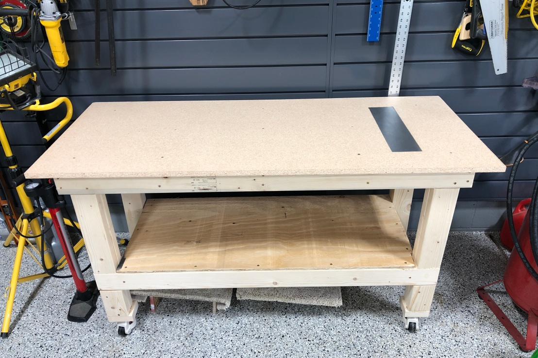 Workbench build